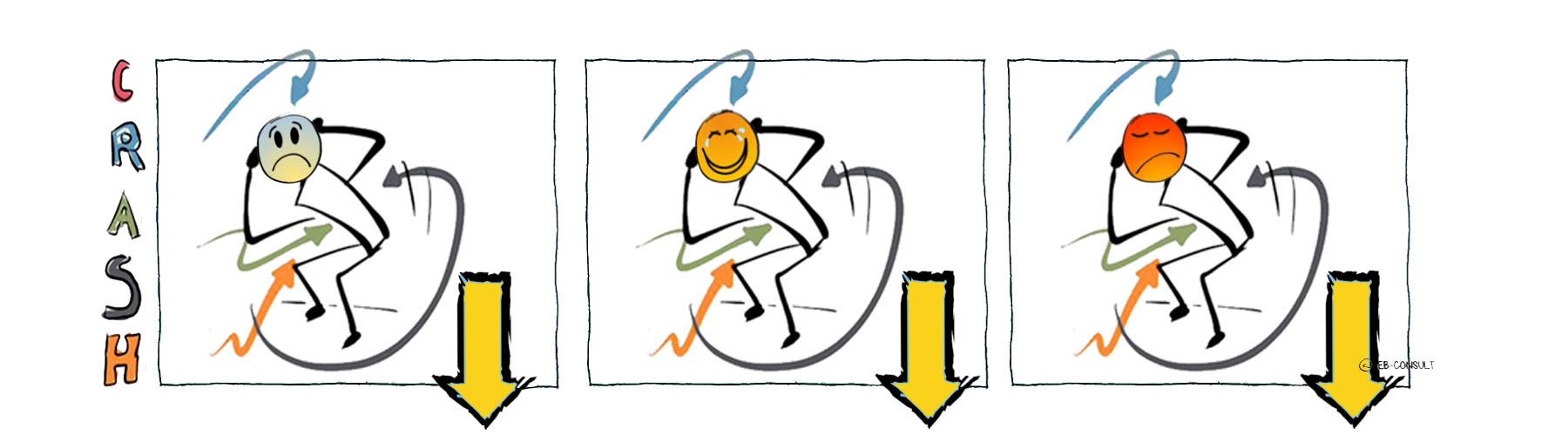dynamique-des-equipes-2-crash
