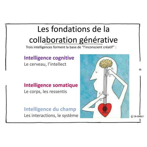 fondamentaux de Intelligence Collective