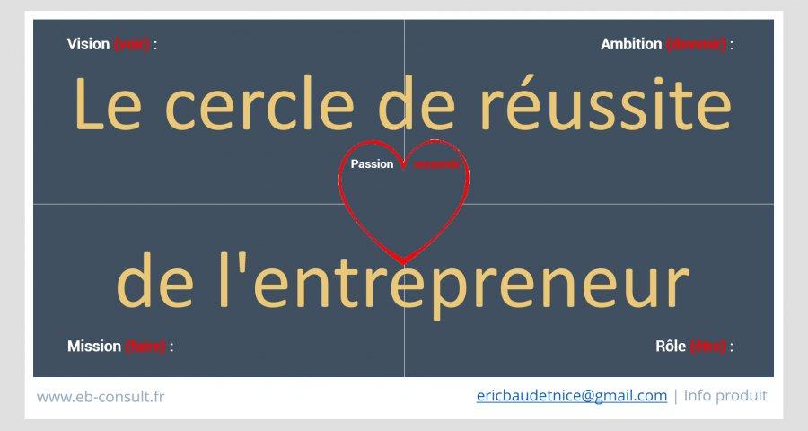 cercle-de-russit_mastermind_eb-consult