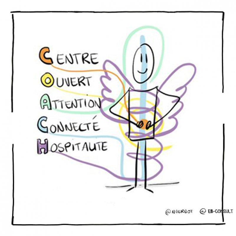 etat-coach processus d'intelligence collective eb-consult