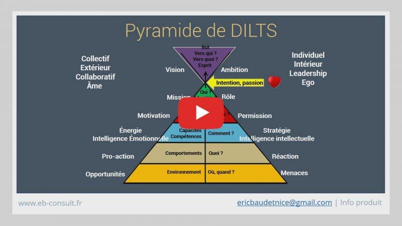 formation en management collaboratif présentiel et à distancee b-consult_1