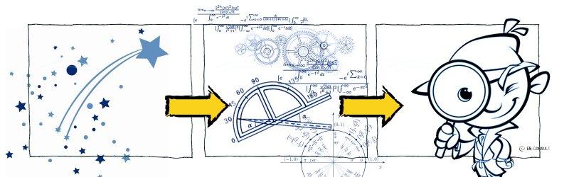 Étapes illustrées Processus Imagineering Walt Disney