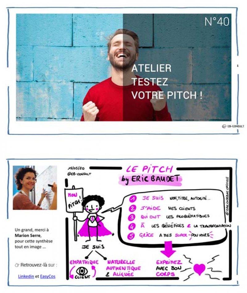 Atelier : testez en direct votre pitch avec la puissance du coll