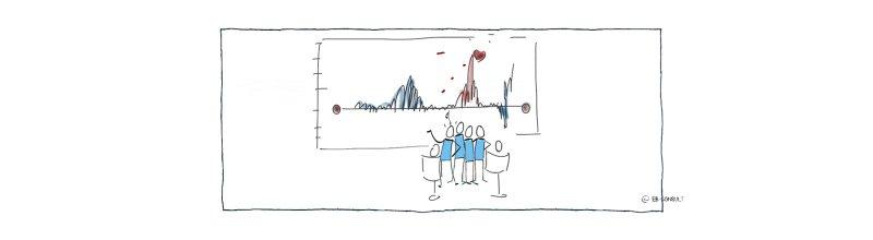 modelisation facteurs reussite Mastermind eb-consult